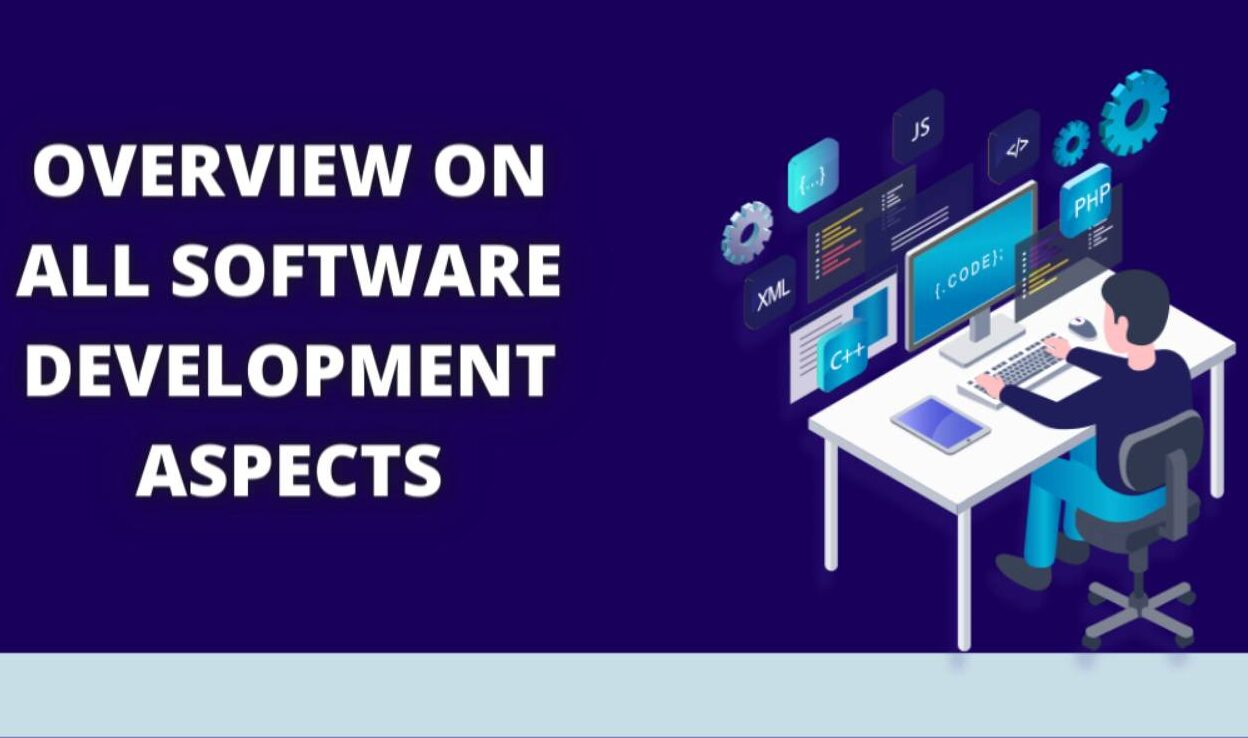 What is Software Development Overview of All Aspects